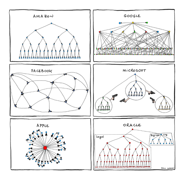 揭秘:谷歌是如何做设计的