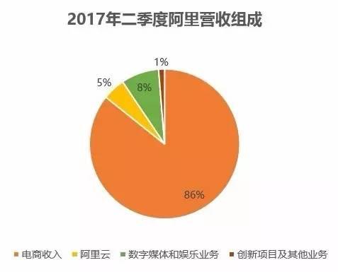 早报 | 阿里一发财报京东股价暴跌6%;走秀网CEO涉奢侈品走私被捕