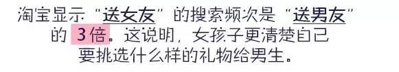 阿里七夕报告:情侣送礼人均618元,男生选礼物是一个社会难题│扎心首发