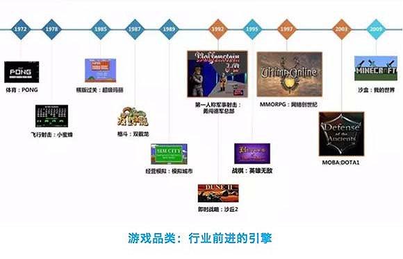 """《王者荣耀》等""""爆款""""游戏是如何诞生的?"""