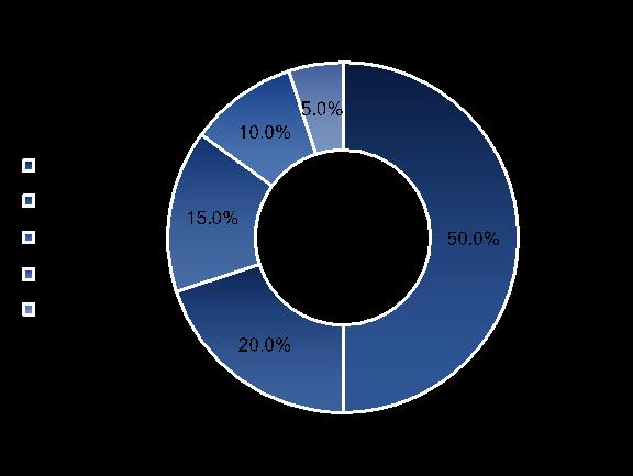 """清科2017医美行业研究报告:5000万消费者隐现,线上""""1+N""""格局搅动产业变局"""