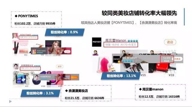 13岁开淘宝店,18岁赚得第一个100万,94年辣妈网红,开店第一天成交额超40万