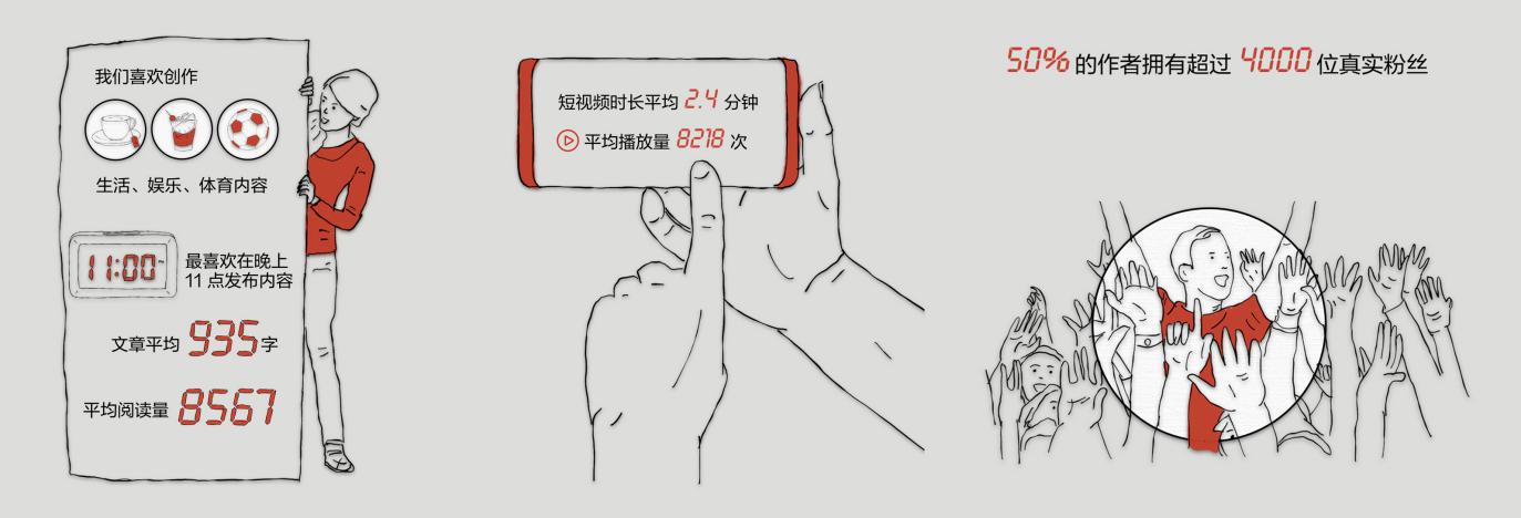 """今日头条公布2017年度标题常用字:""""中国"""""""