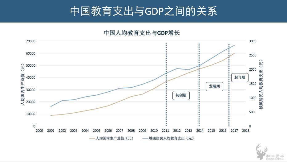 人均gdp 英文_媒体 大量人口的实际收入存在低估现象