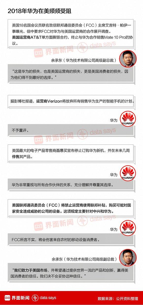 凤凰平台图片:对未来感到绝望,华为这次真要退出美国市场?